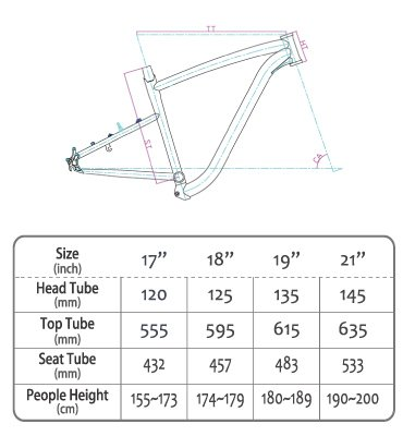 Bike fit, frame geometry, and standover height - Flatbike