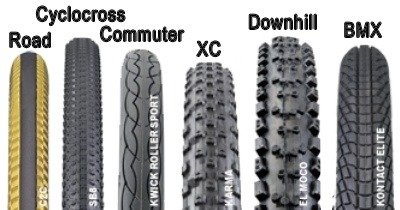 Which are better: road tires, off-road, or fat tires?