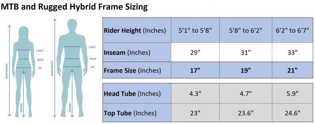 Changebike MTB folding frame sizing