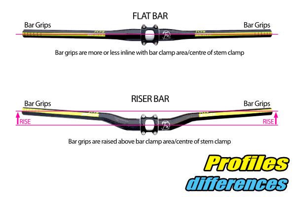 riser bar vs flat bar