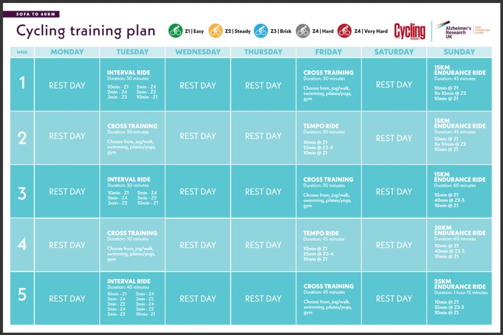 Training plan part 1
