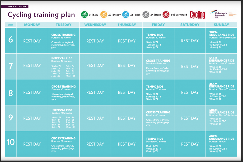 Training plan part 2