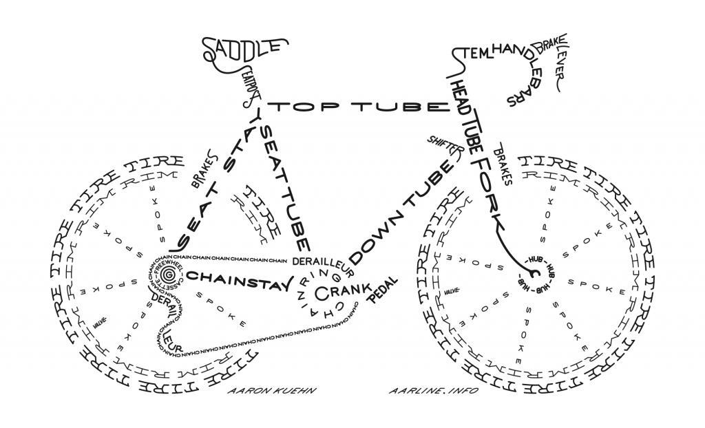 Bike Typography (Aaron Kuehn)